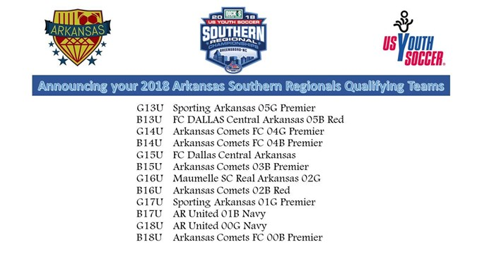 ASSA Qualifiers for NCS Southern Regionals